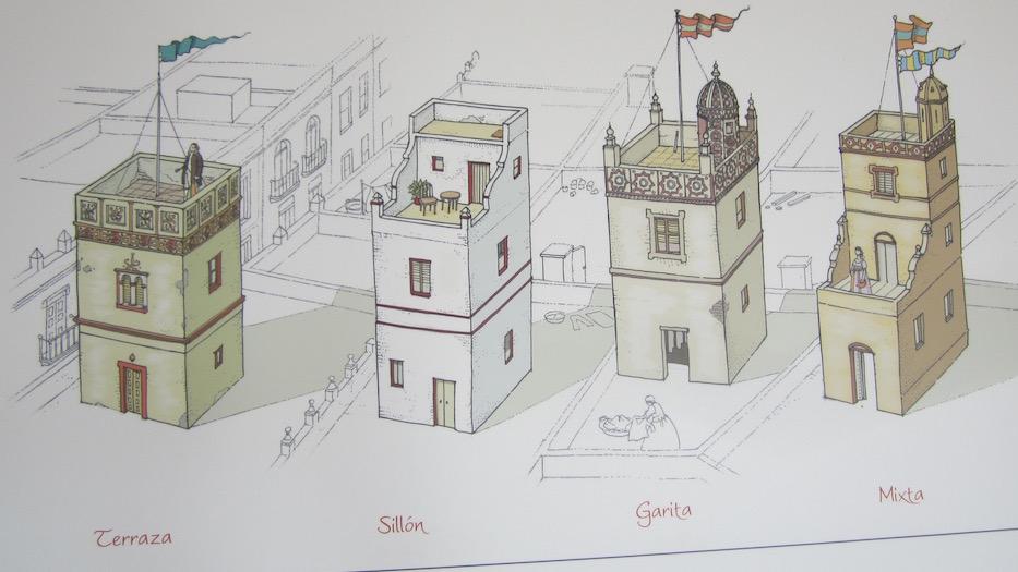 ¿¡No son bellas las diferentes torres mirador que hay en la ciudad de Cádiz?