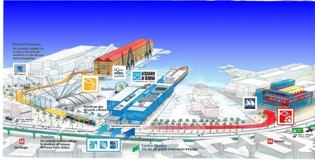 Mapa del puerto de Génova