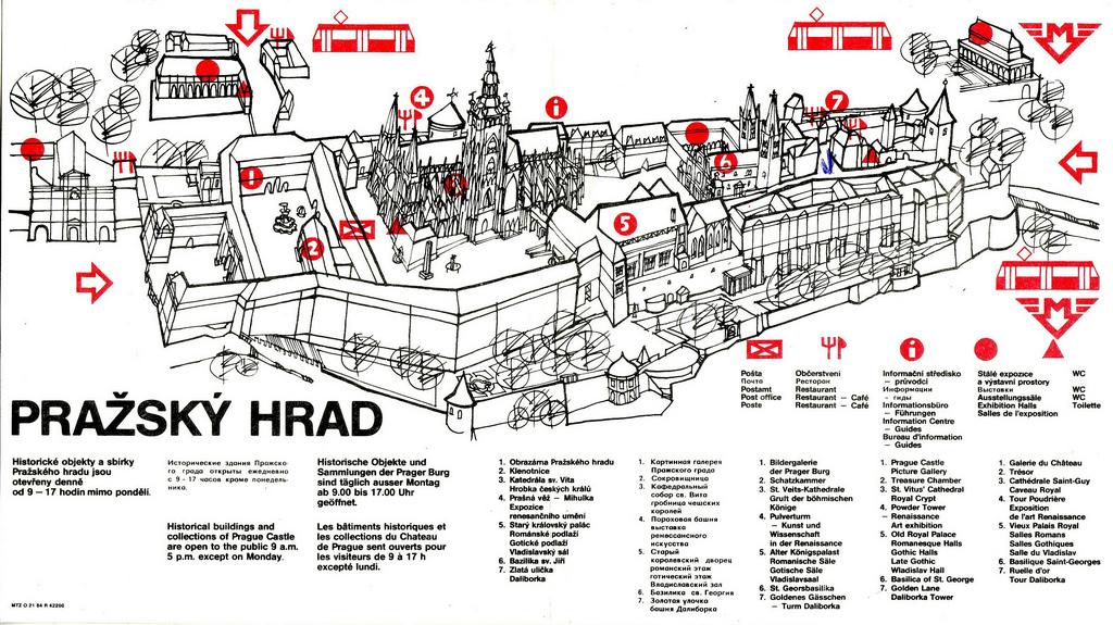 Mapa del castillo de Praga con los lugares a visitar
