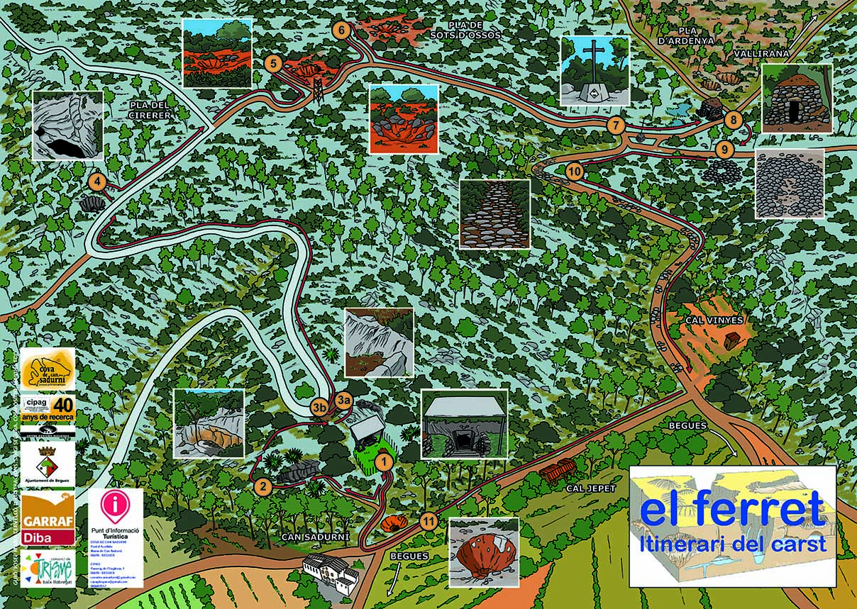 Itinerario El Ferret en Begues