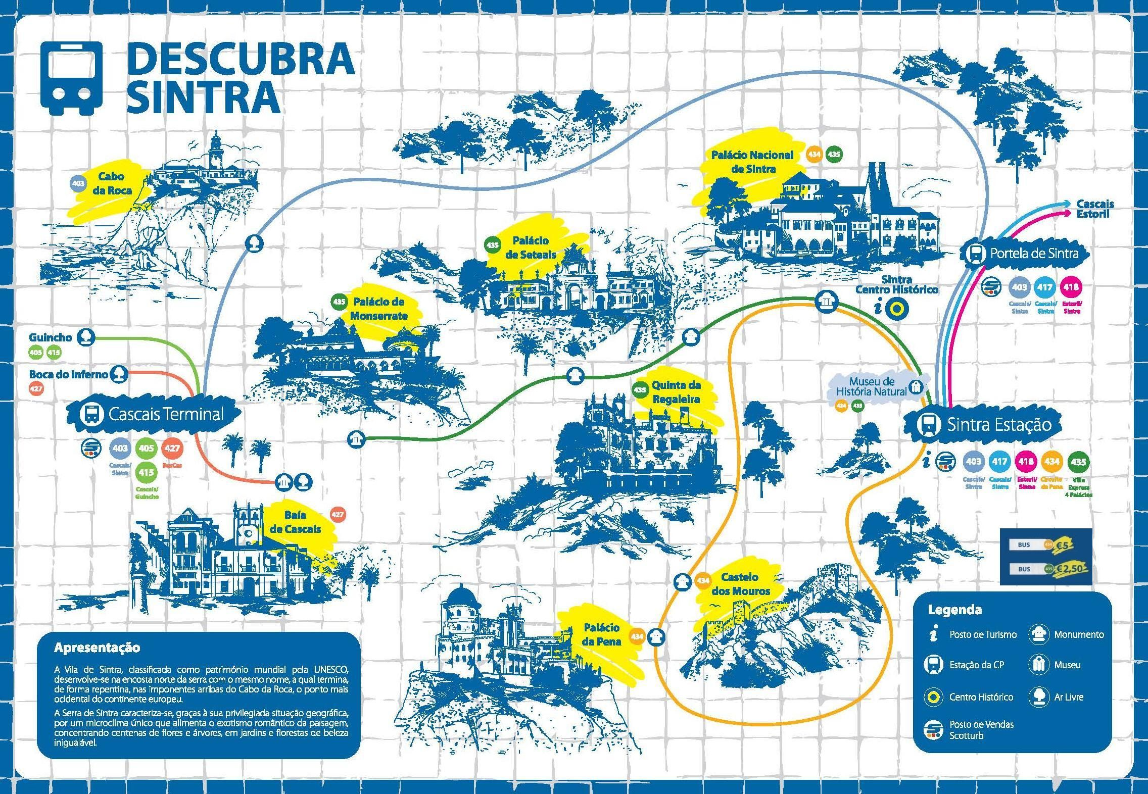 Mapa de los monumentos de la ciudad de Sintra