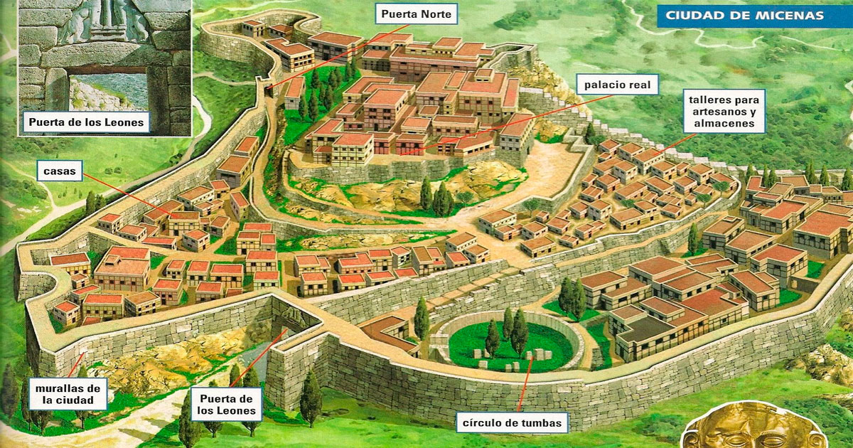 Mapa de la antigua ciudad de Micenas
