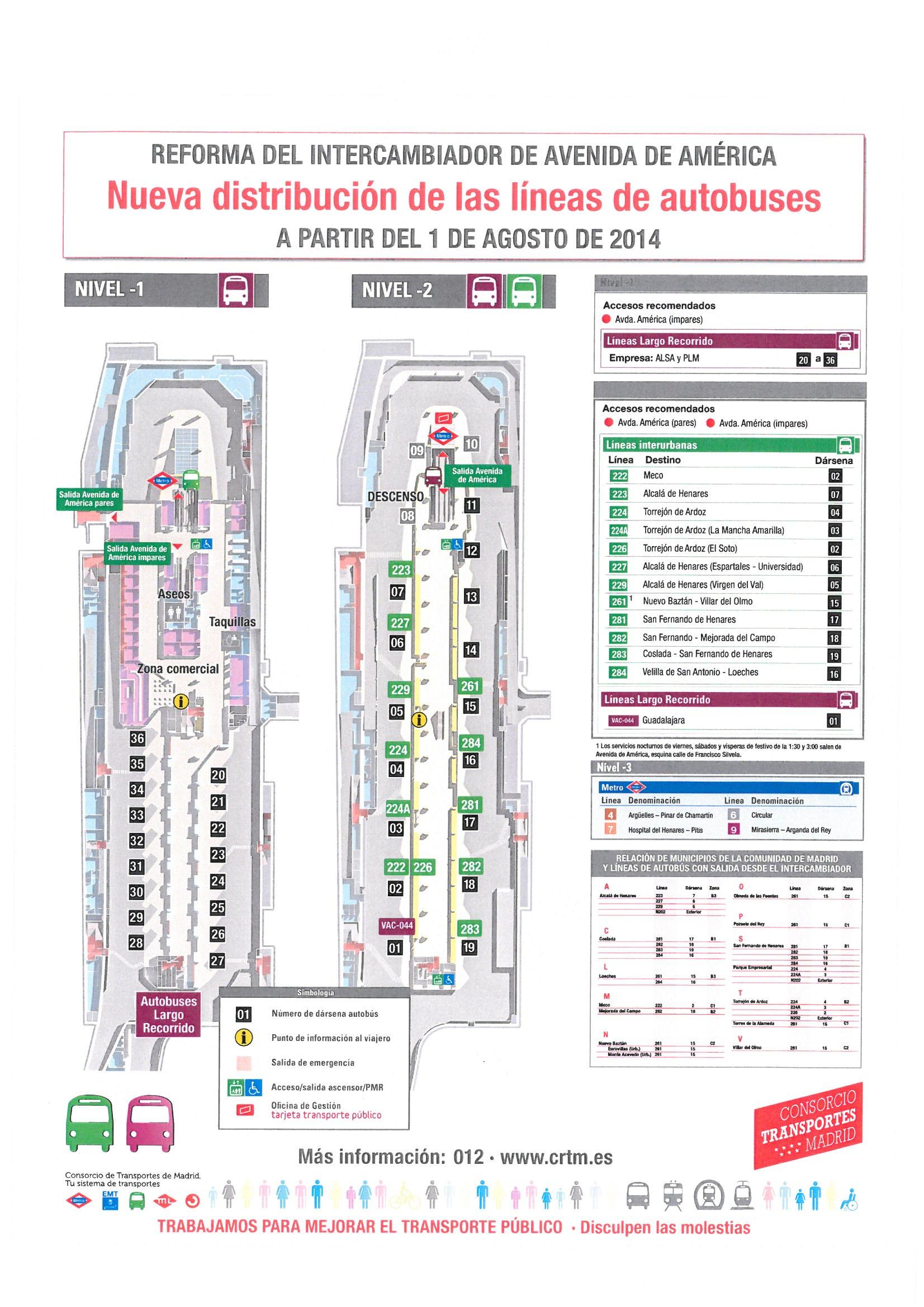Mapa del intercambiador de la estación de autobuses de Avenida América