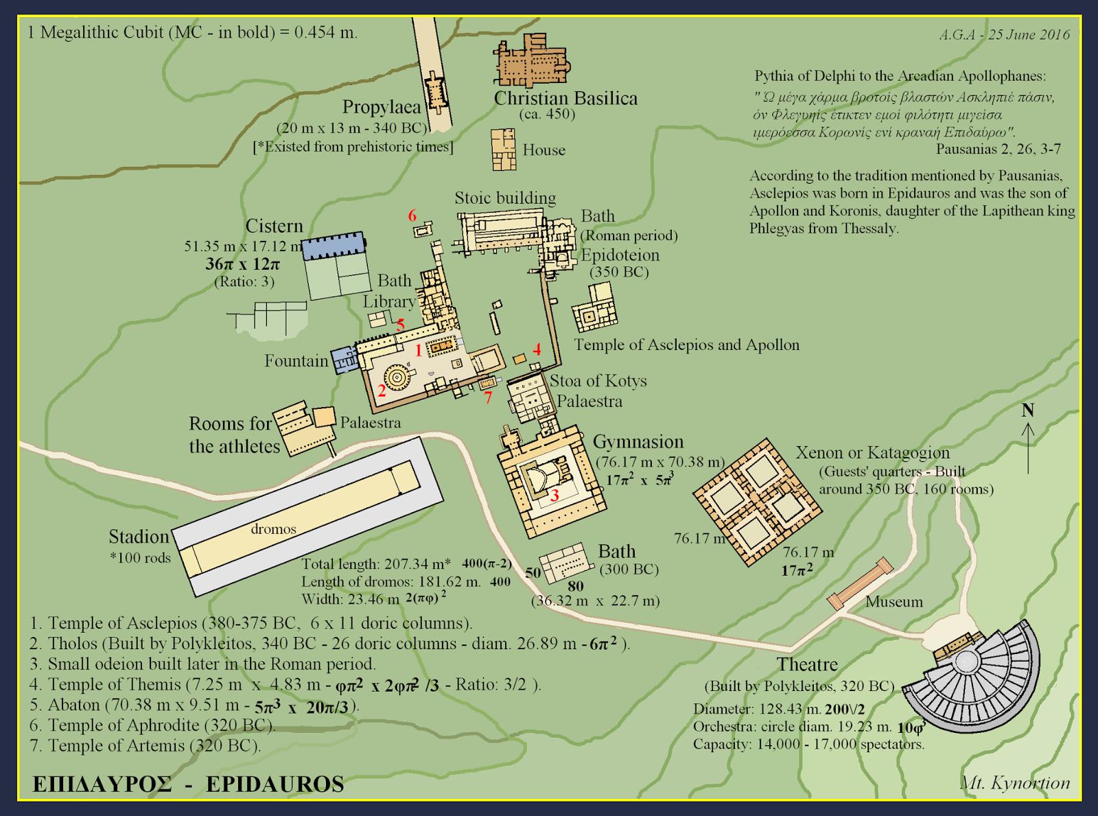 Mapa del yacimiento de Epidauro
