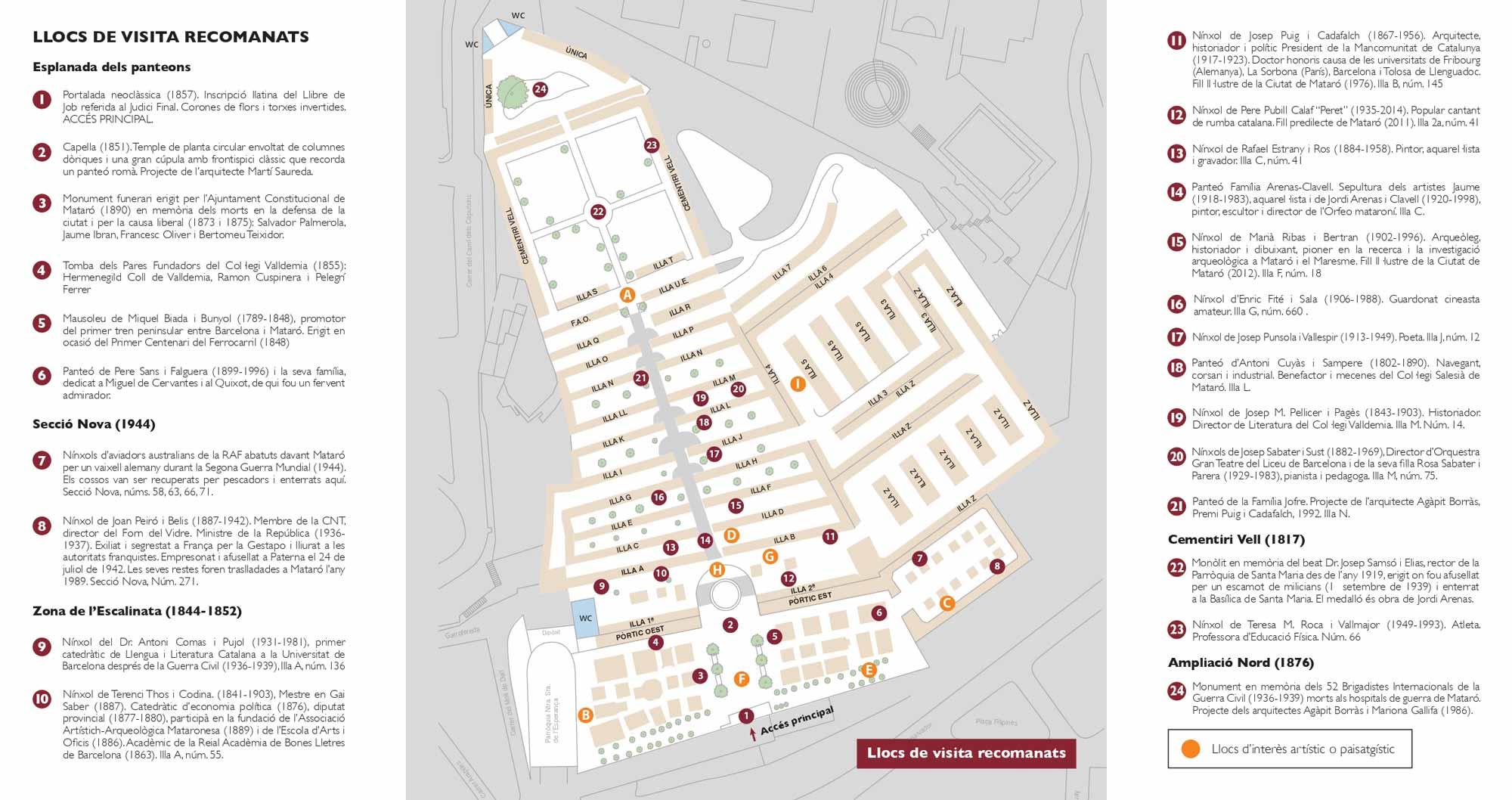 Mapa del cementerio de Mataró