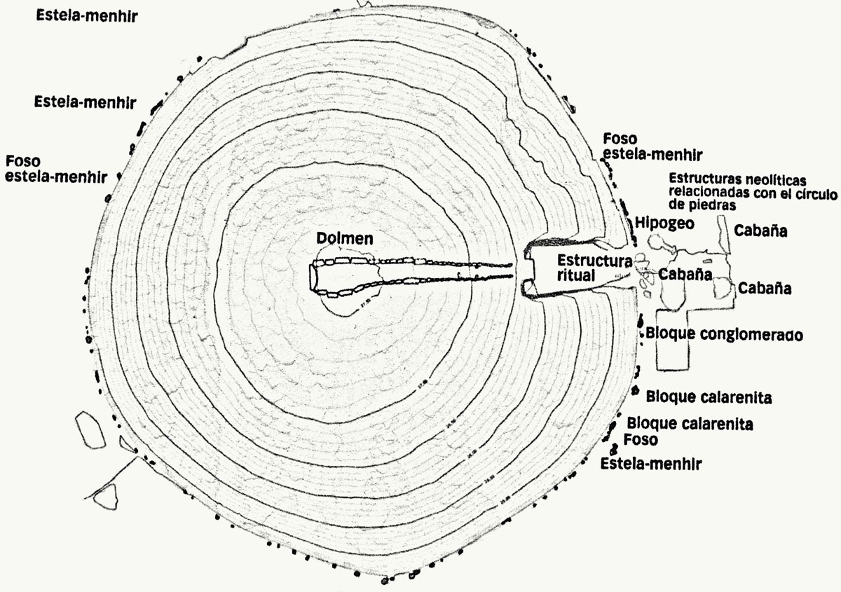 Planta círculo piedras y estructuras neolíticas previas al dolmen de Soto (J.A Linares Catela)