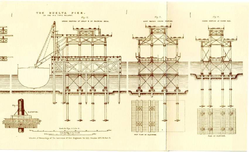 Sistema de pilotes con helicoidales en el muelle de Río Tinto.